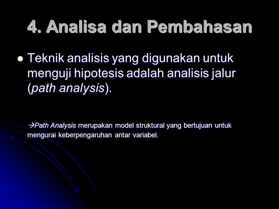 4. Analisa dan Pembahasan