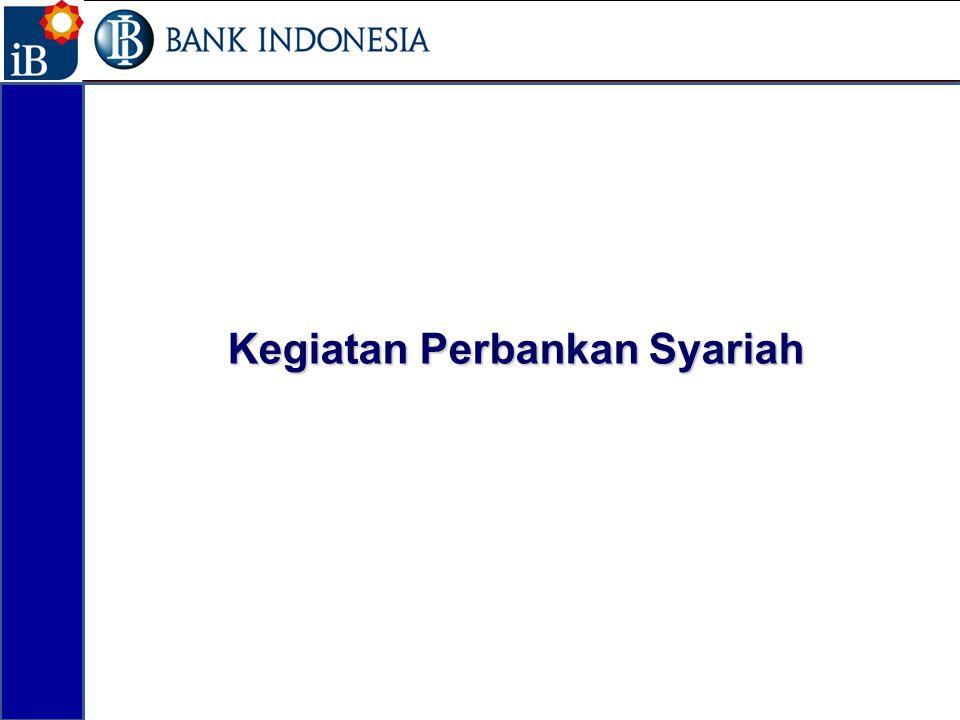 Kegiatan Perbankan Syariah