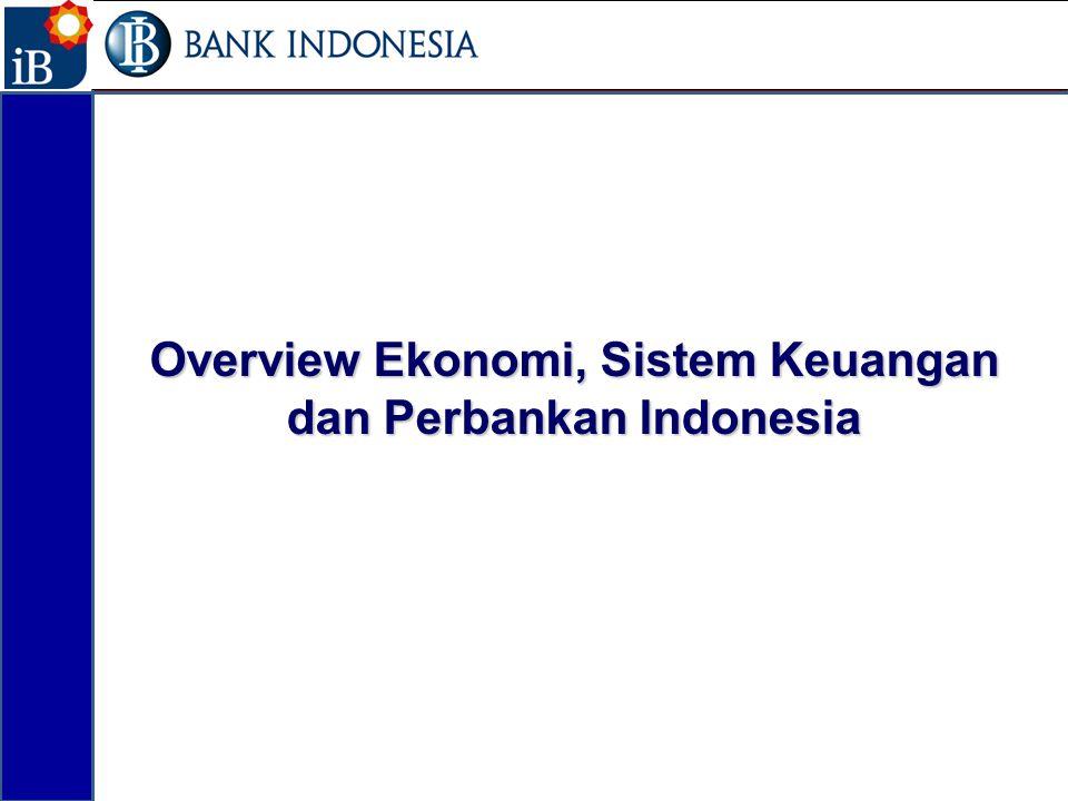 Overview Ekonomi, Sistem Keuangan dan Perbankan Indonesia