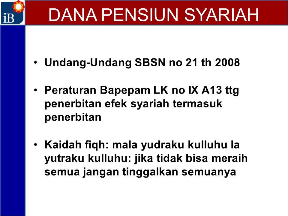 DANA PENSIUN SYARIAH Undang-Undang SBSN no 21 th 2008