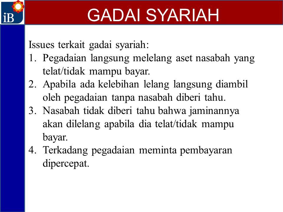 GADAI SYARIAH Issues terkait gadai syariah: