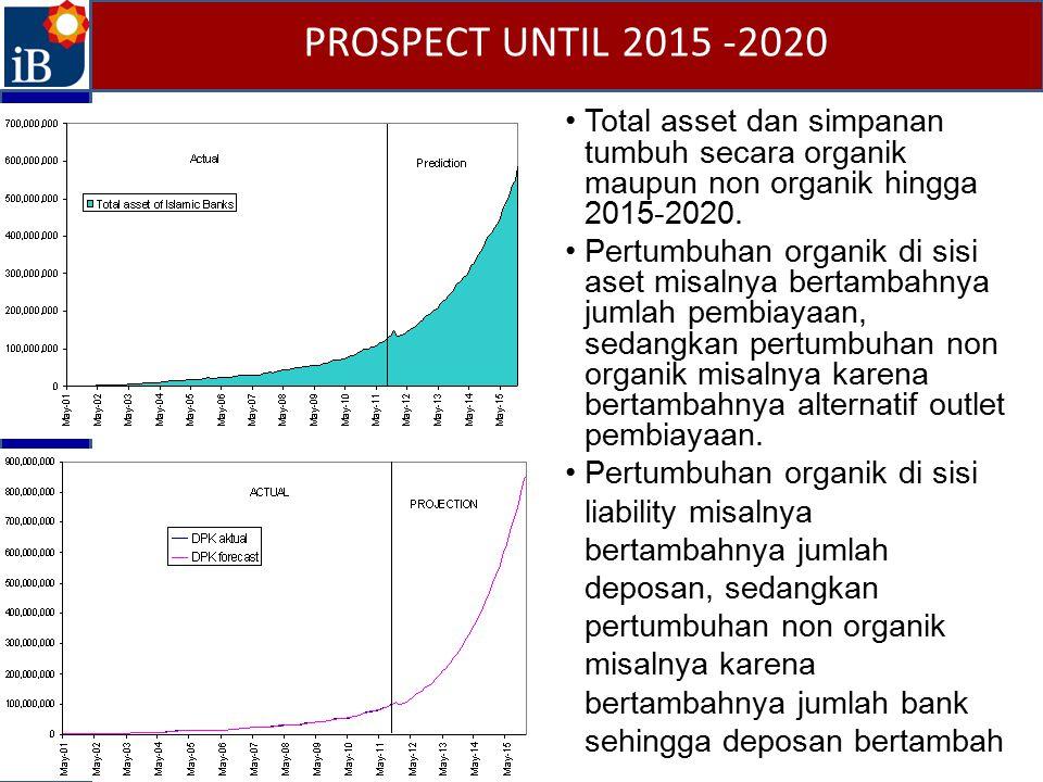 PROSPECT UNTIL 2015 -2020 Total asset dan simpanan tumbuh secara organik maupun non organik hingga 2015-2020.