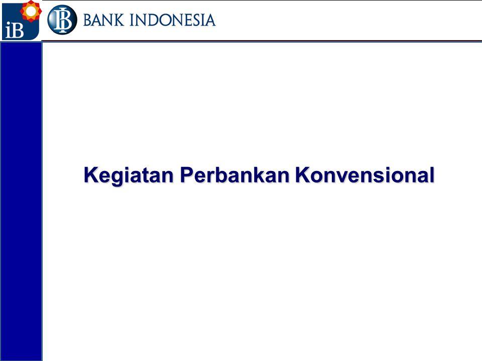 Kegiatan Perbankan Konvensional