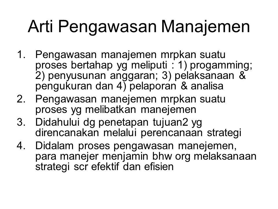 Arti Pengawasan Manajemen