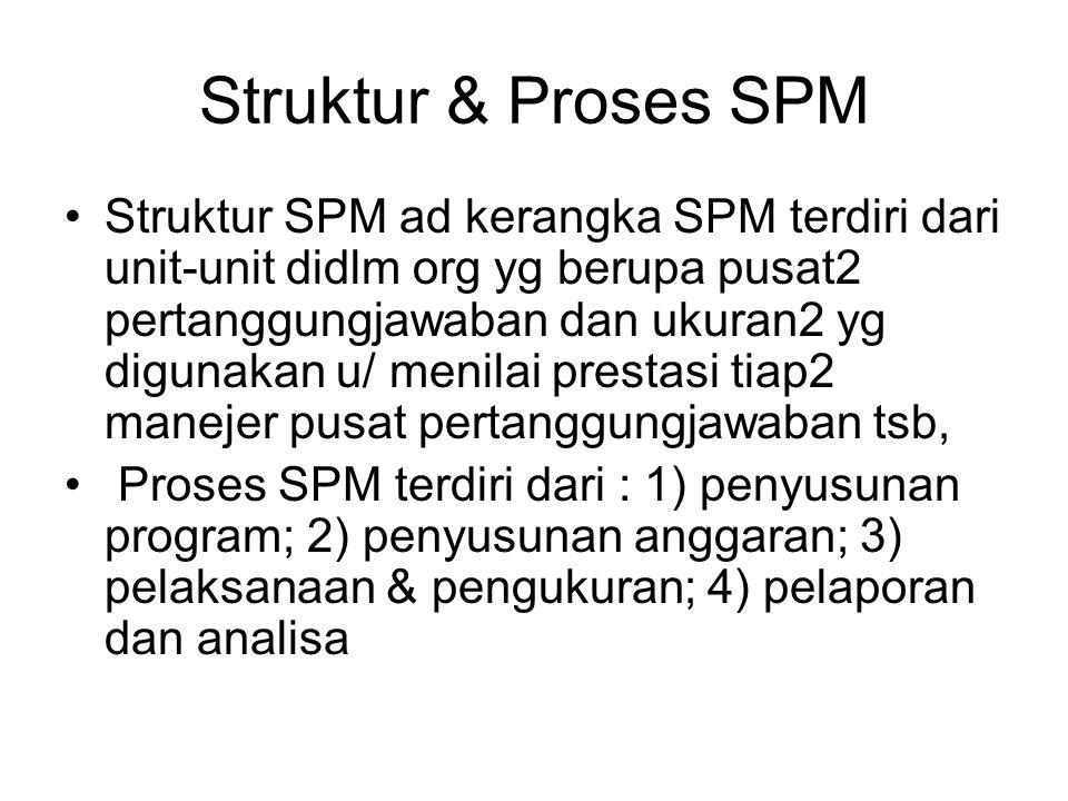Struktur & Proses SPM