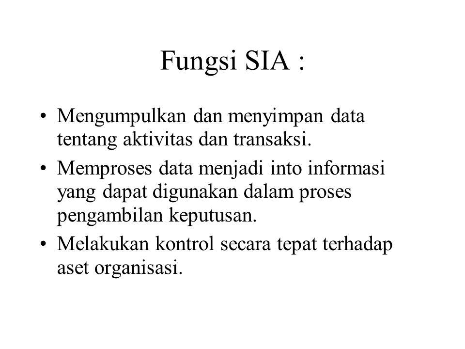 Fungsi SIA : Mengumpulkan dan menyimpan data tentang aktivitas dan transaksi.