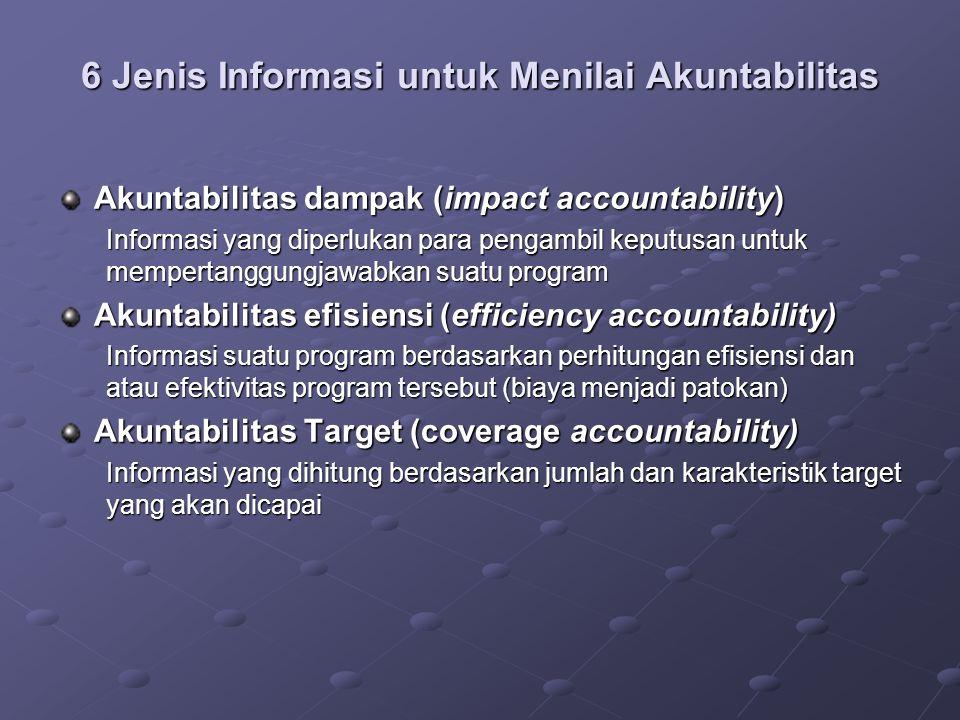 6 Jenis Informasi untuk Menilai Akuntabilitas