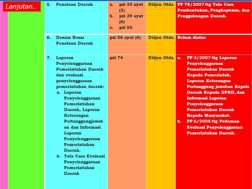 Lanjutan.. Penataan Daerah psl 35 ayat (2) psl 39 ayat (6) psl 55