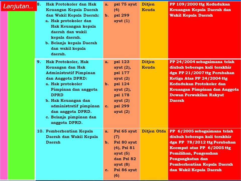Hak Protokoler dan Hak Keuangan Kepala Daerah dan Wakil Kepala Daerah: