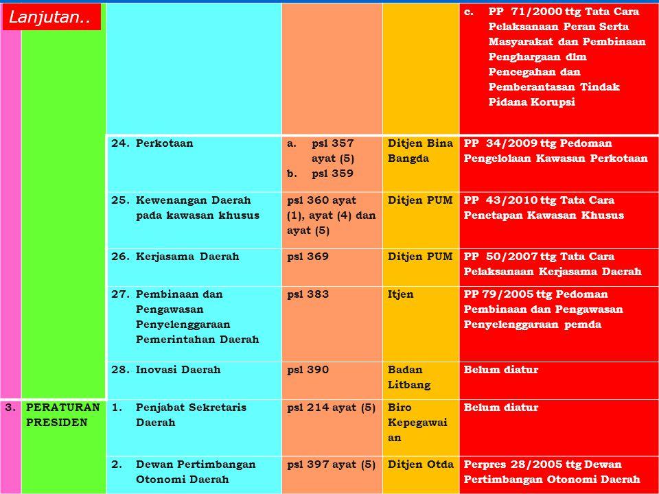 PP 71/2000 ttg Tata Cara Pelaksanaan Peran Serta Masyarakat dan Pembinaan Penghargaan dlm Pencegahan dan Pemberantasan Tindak Pidana Korupsi