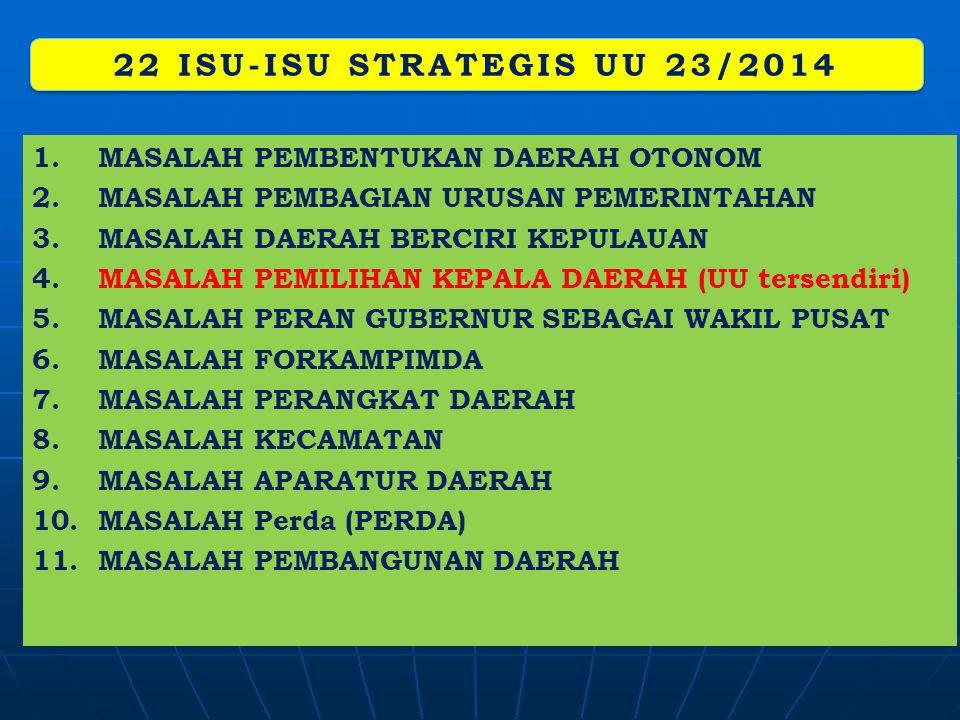 22 ISU-ISU STRATEGIS UU 23/2014 MASALAH PEMBENTUKAN DAERAH OTONOM