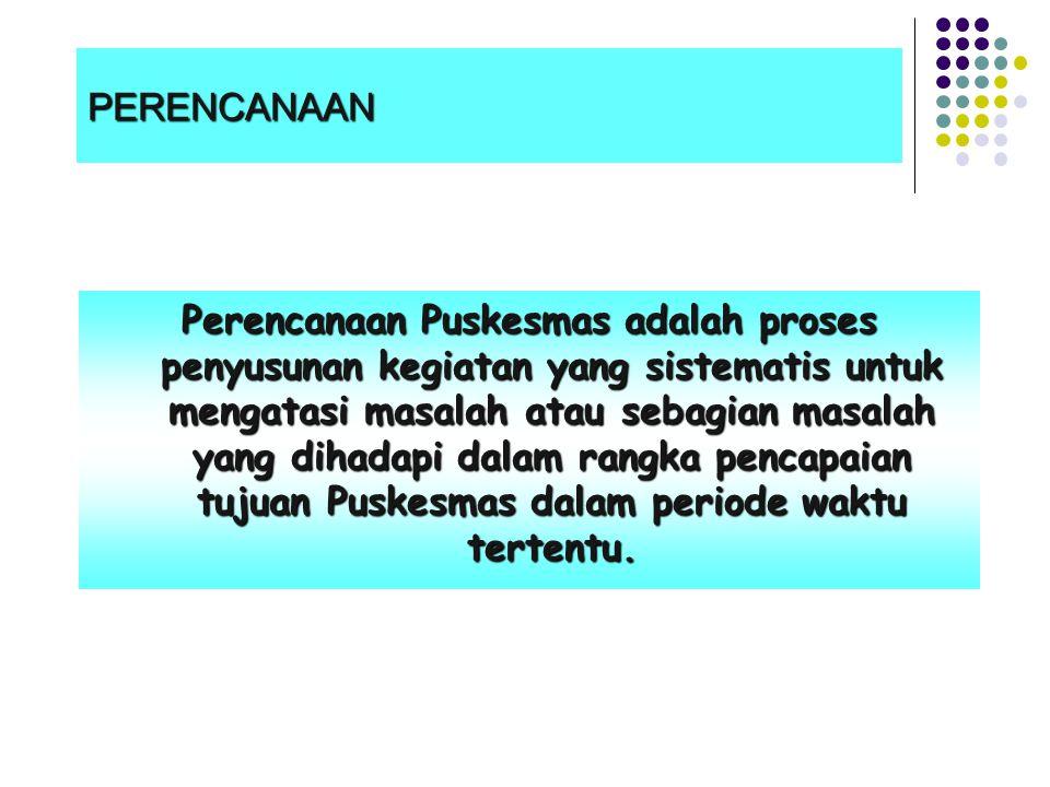 PERENCANAAN