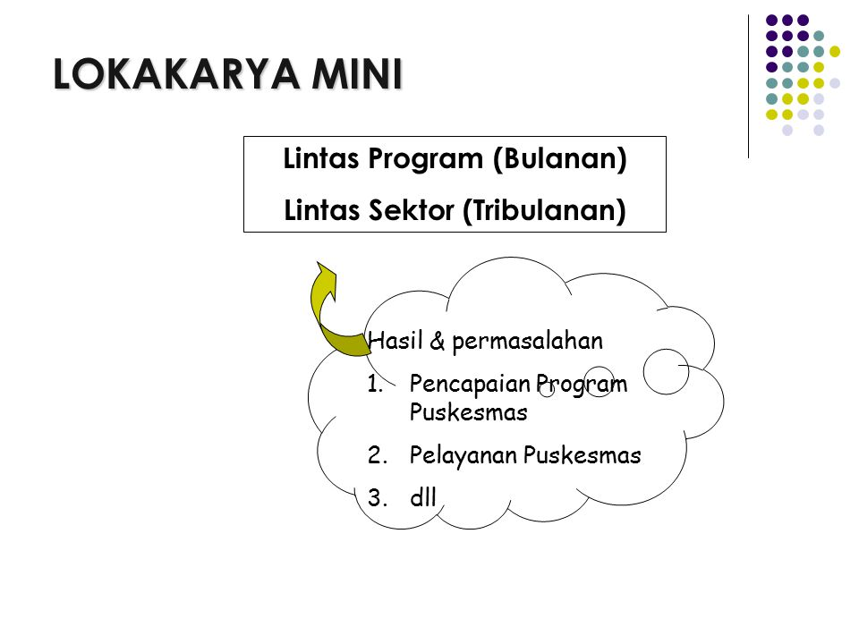 Lintas Program (Bulanan) Lintas Sektor (Tribulanan)