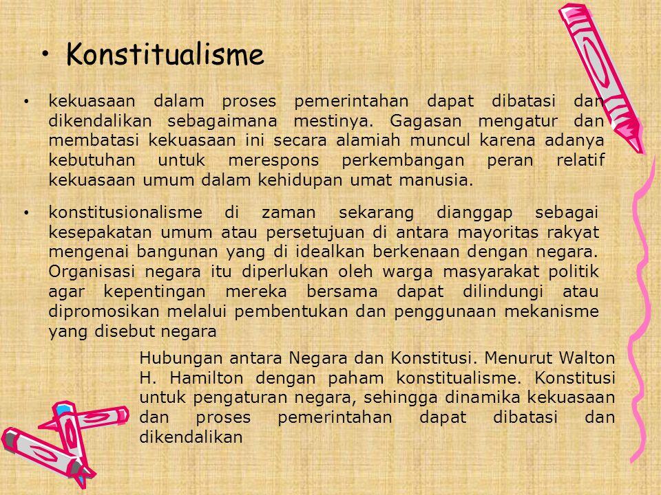 Konstitualisme