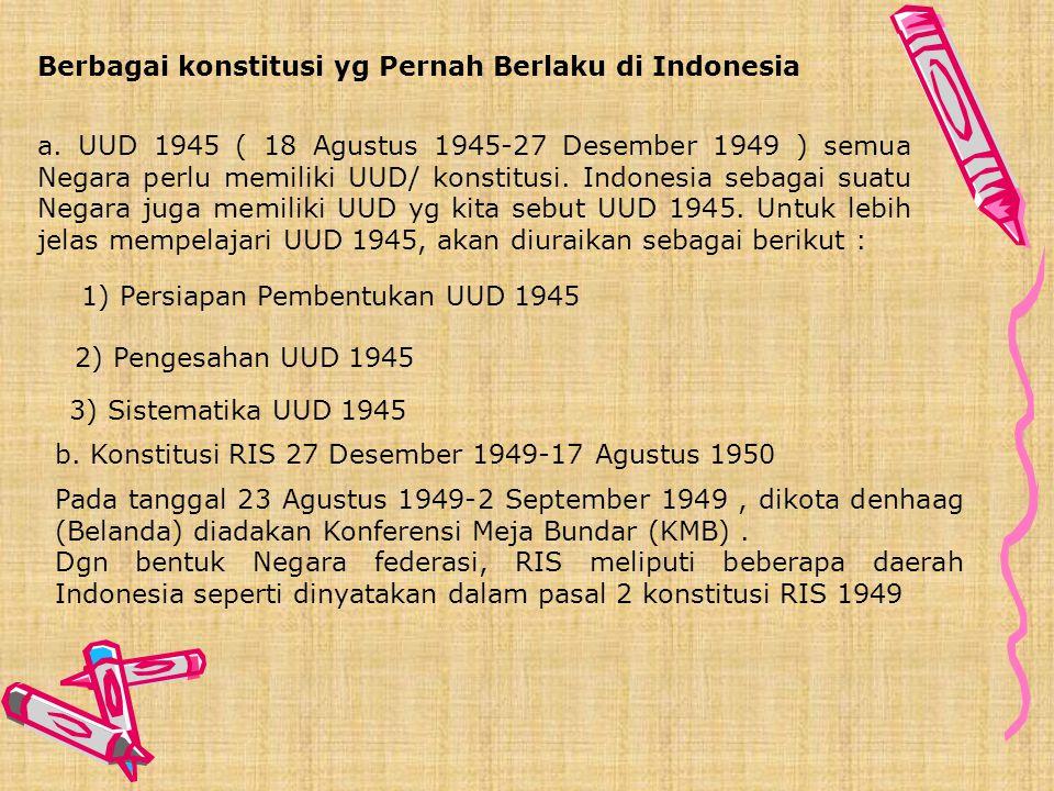 Berbagai konstitusi yg Pernah Berlaku di Indonesia