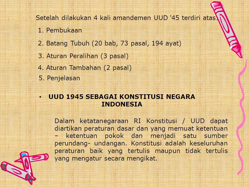 UUD 1945 SEBAGAI KONSTITUSI NEGARA INDONESIA