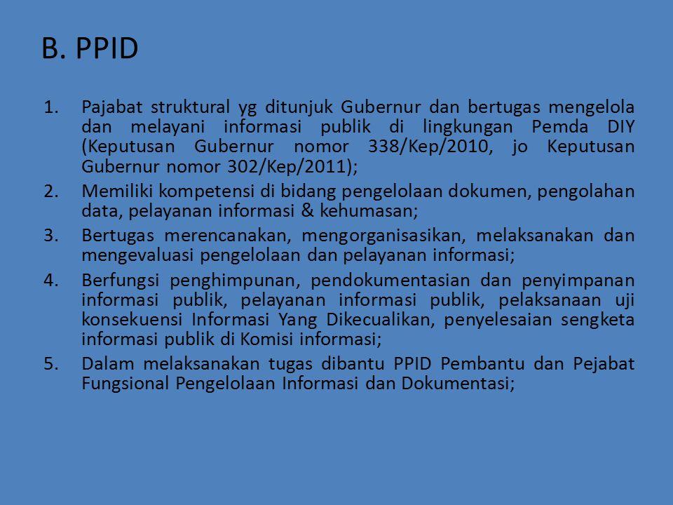 B. PPID