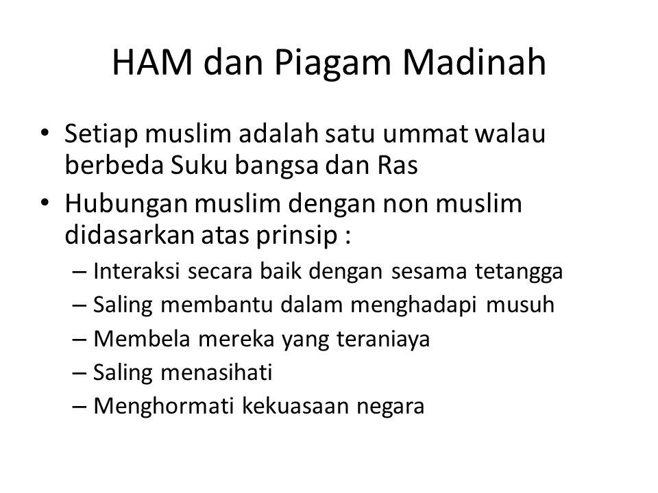 HAM dan Piagam Madinah Setiap muslim adalah satu ummat walau berbeda Suku bangsa dan Ras.