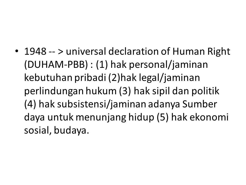 1948 -- > universal declaration of Human Right (DUHAM-PBB) : (1) hak personal/jaminan kebutuhan pribadi (2)hak legal/jaminan perlindungan hukum (3) hak sipil dan politik (4) hak subsistensi/jaminan adanya Sumber daya untuk menunjang hidup (5) hak ekonomi sosial, budaya.