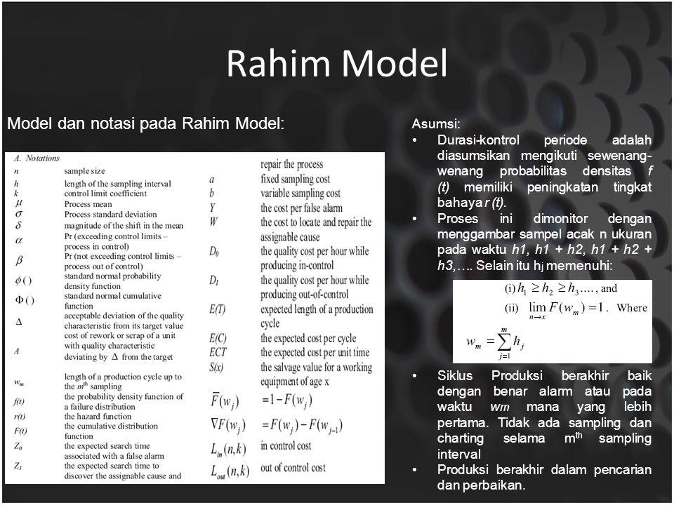 Rahim Model Model dan notasi pada Rahim Model: Asumsi: