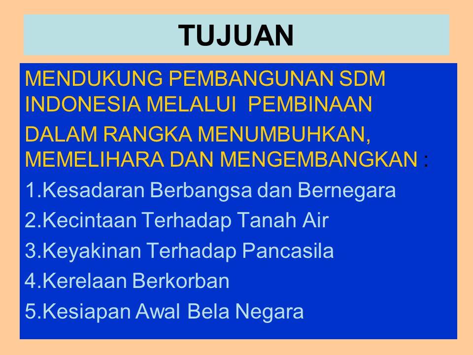 TUJUAN MENDUKUNG PEMBANGUNAN SDM INDONESIA MELALUI PEMBINAAN