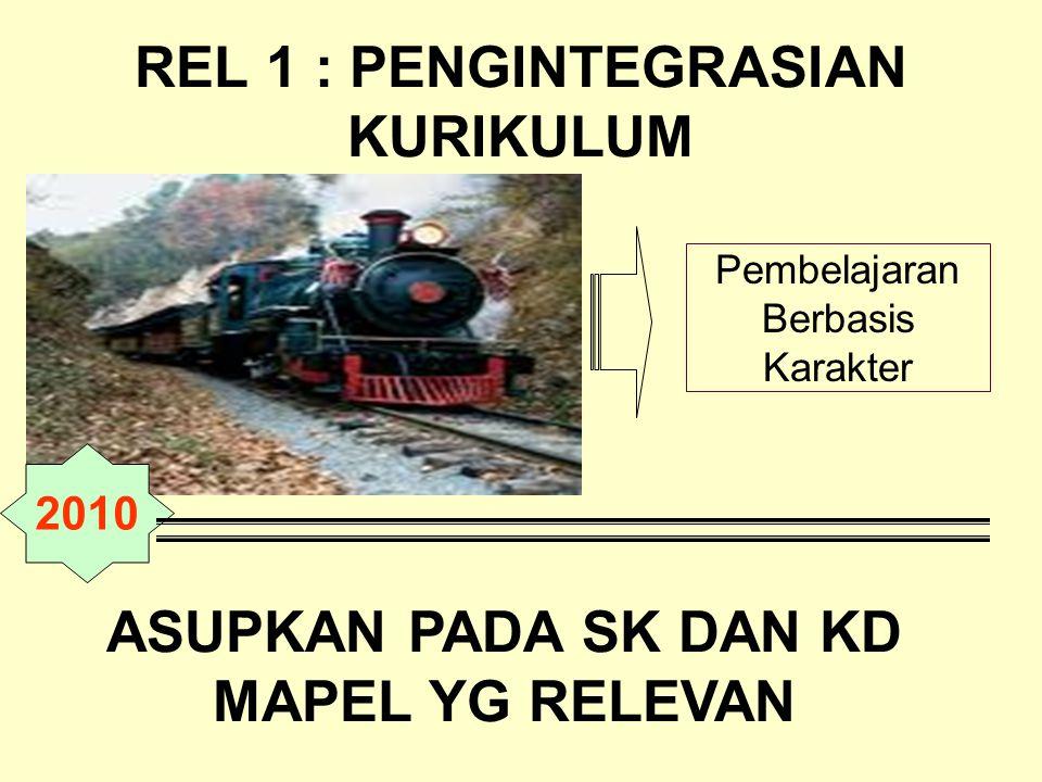 REL 1 : PENGINTEGRASIAN KURIKULUM
