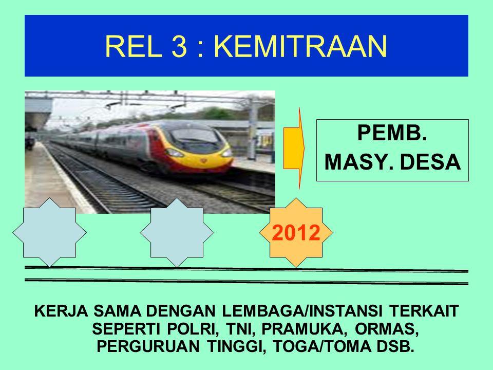 REL 3 : KEMITRAAN PEMB. MASY. DESA 2012