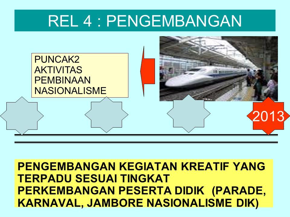 REL 4 : PENGEMBANGAN PUNCAK2 AKTIVITAS PEMBINAAN NASIONALISME. 2013.