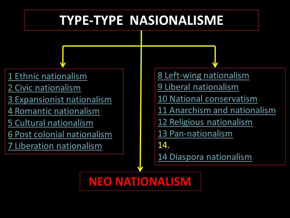 TYPE-TYPE NASIONALISME