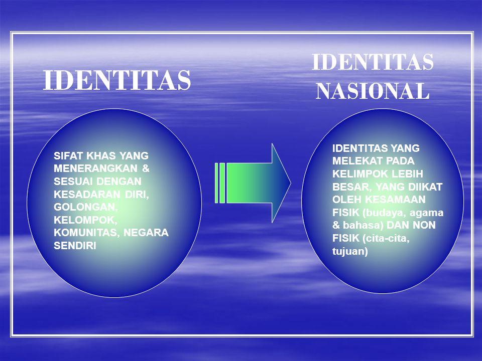 IDENTITAS IDENTITAS NASIONAL