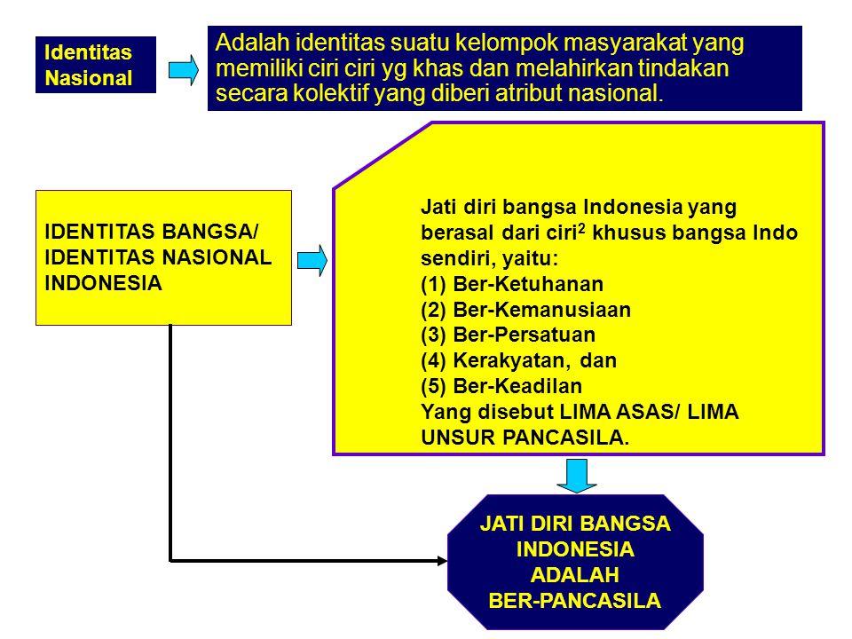 JATI DIRI BANGSA INDONESIA ADALAH BER-PANCASILA