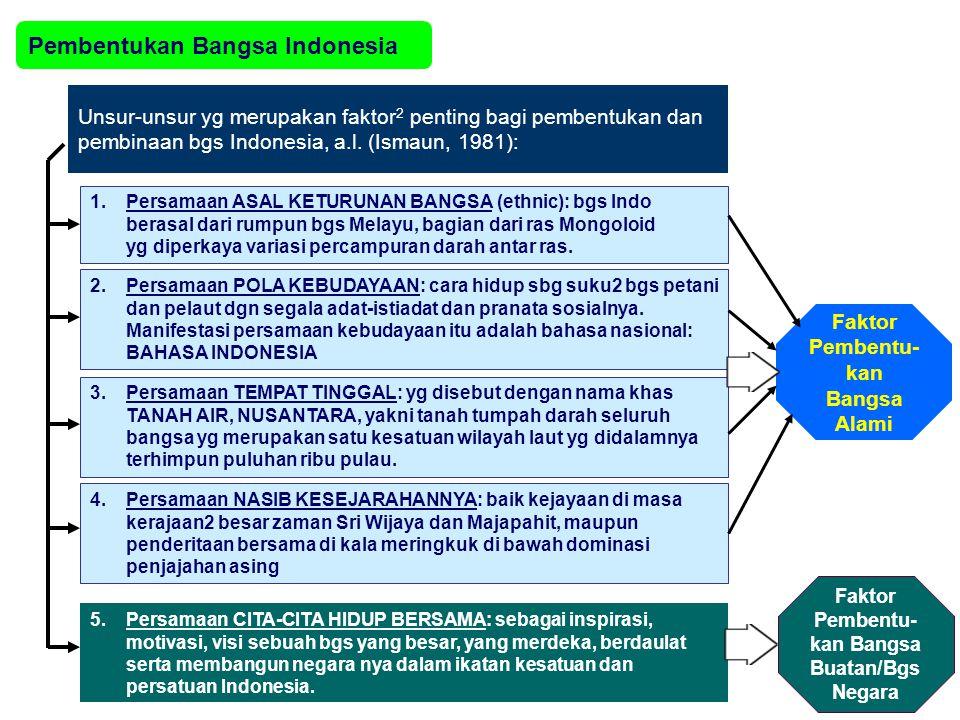 Pembentukan Bangsa Indonesia