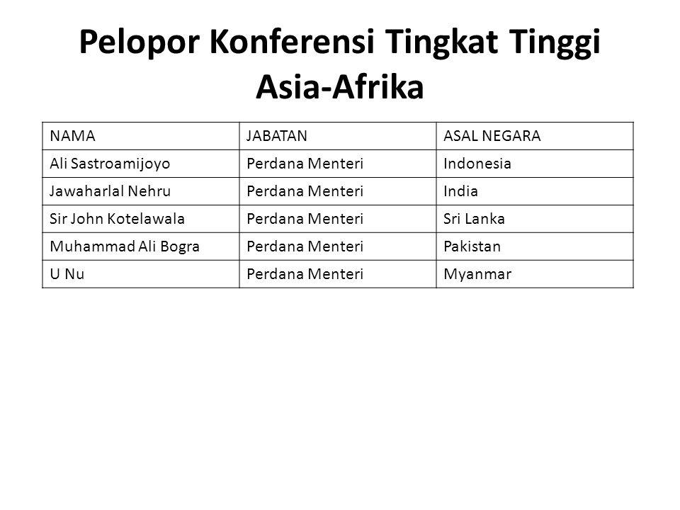 Pelopor Konferensi Tingkat Tinggi Asia-Afrika