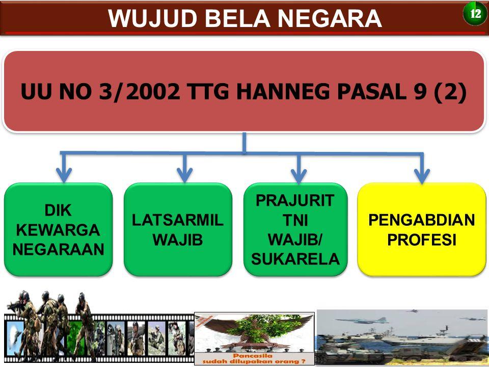 UU NO 3/2002 TTG HANNEG PASAL 9 (2)
