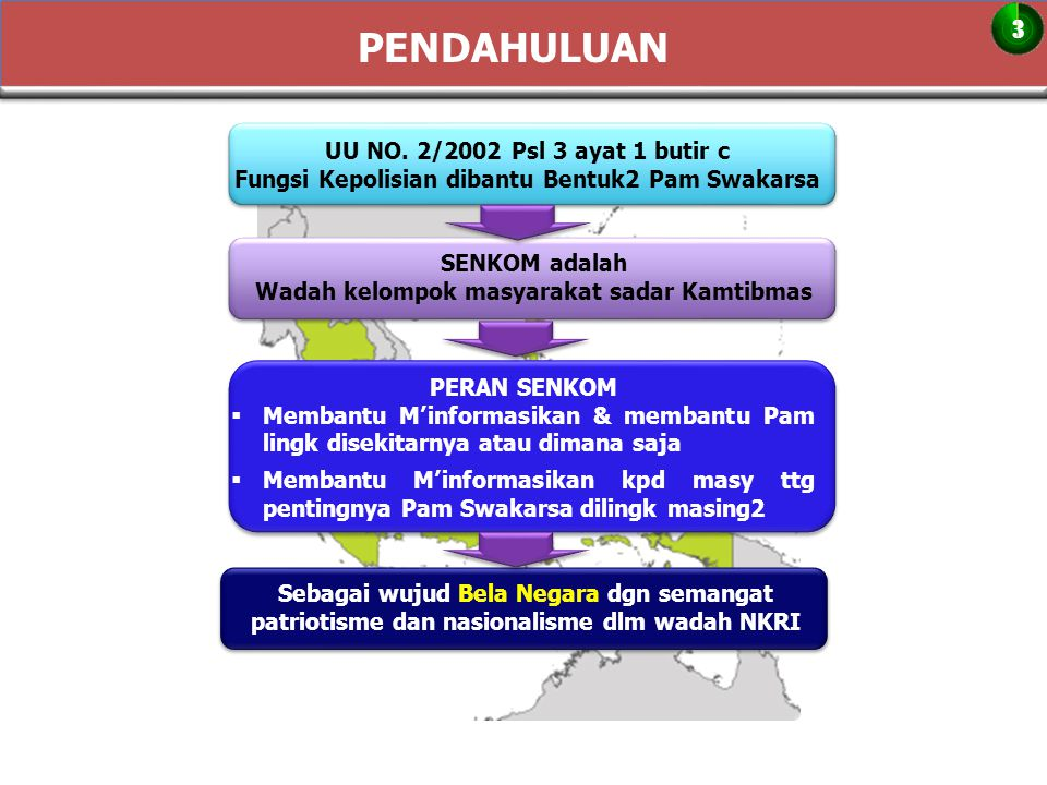PENDAHULUAN 3 UU NO. 2/2002 Psl 3 ayat 1 butir c