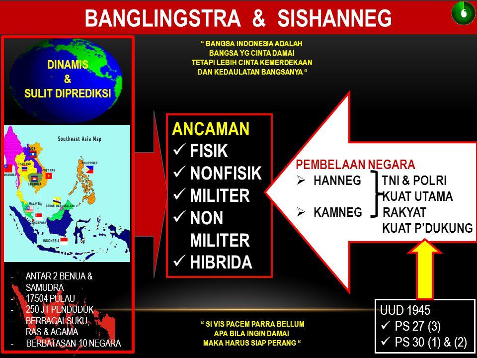BANGLINGSTRA & SISHANNEG