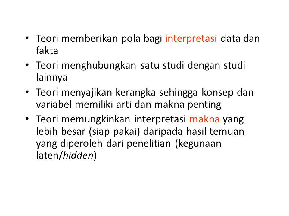 Teori memberikan pola bagi interpretasi data dan fakta