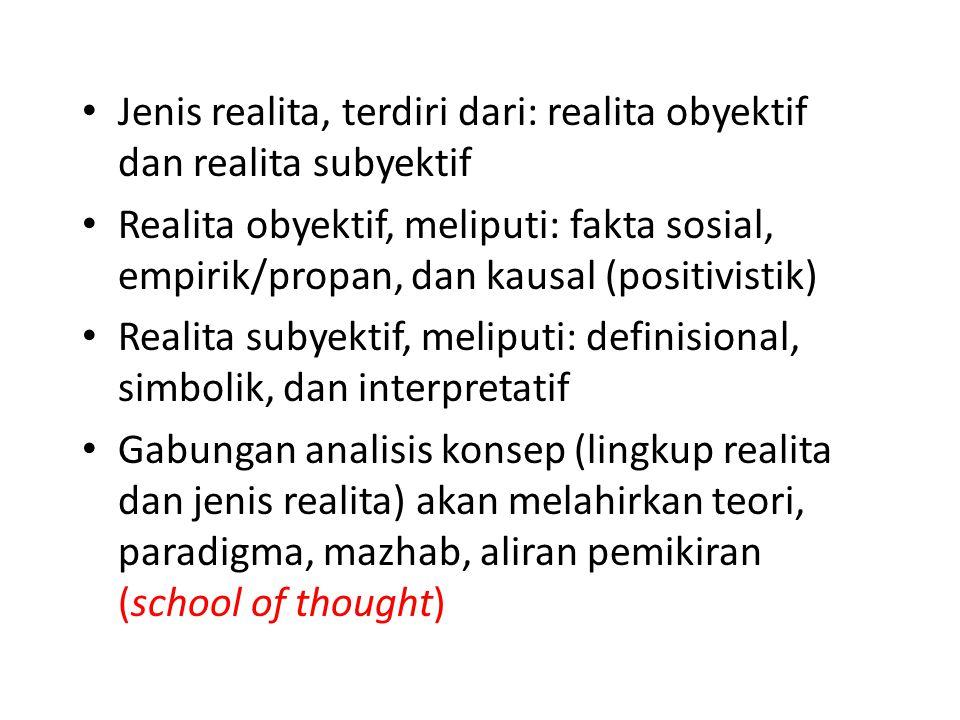 Jenis realita, terdiri dari: realita obyektif dan realita subyektif