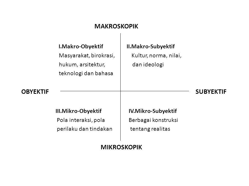 I.Makro-Obyektif II.Makro-Subyektif