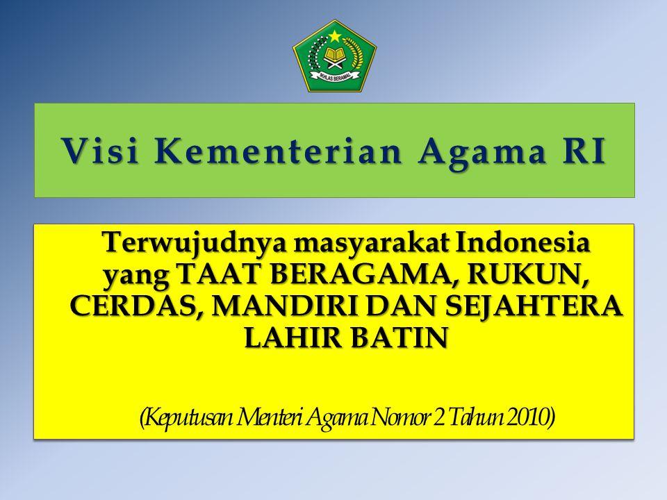 Visi Kementerian Agama RI