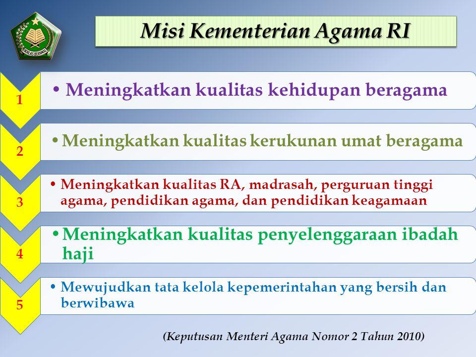Misi Kementerian Agama RI