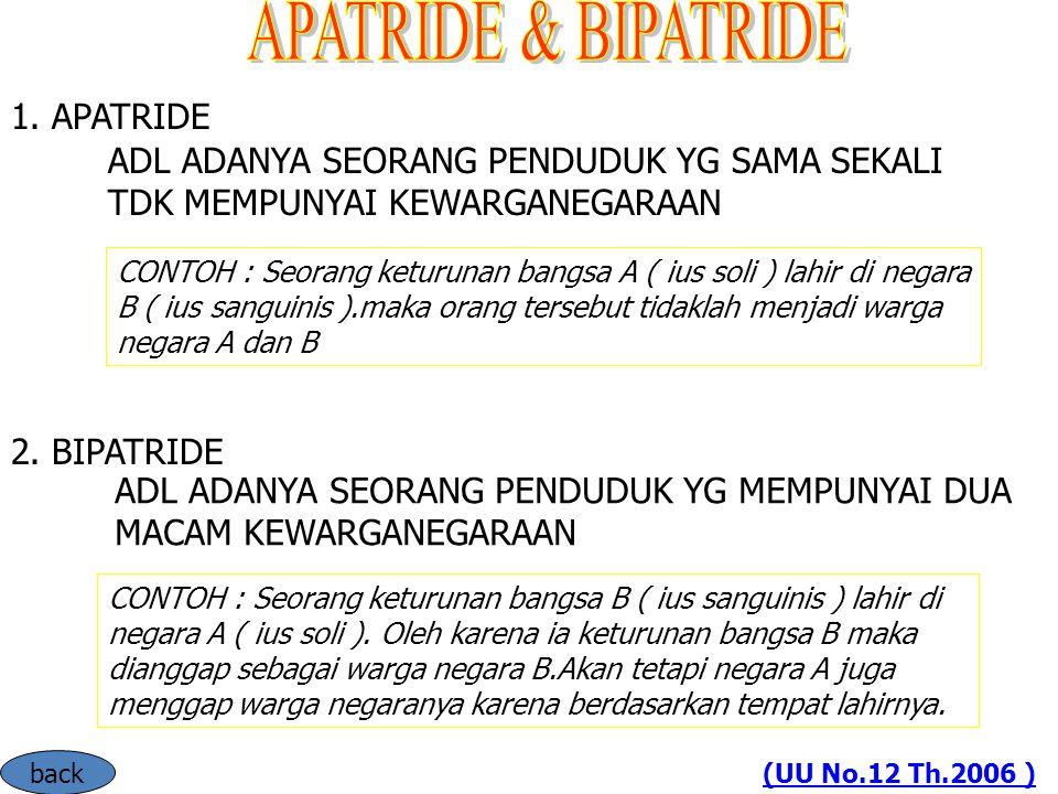 APATRIDE & BIPATRIDE 1. APATRIDE