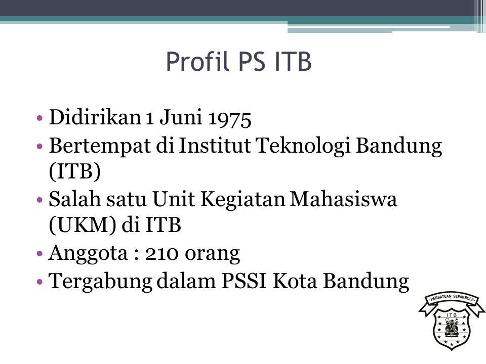 Profil PS ITB Didirikan 1 Juni 1975