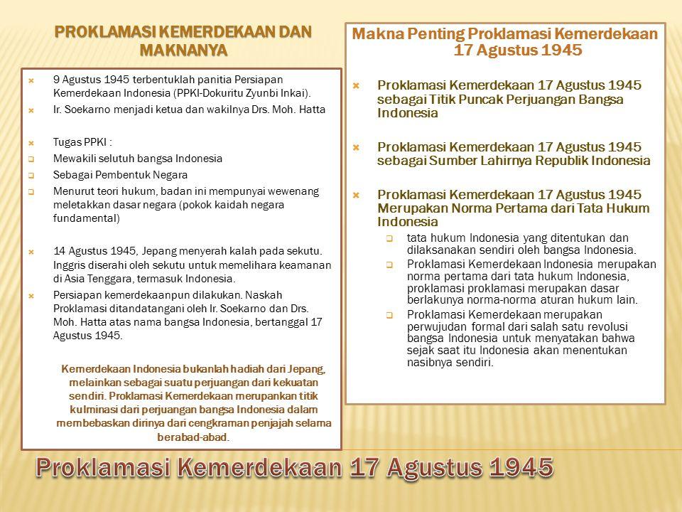 Proklamasi Kemerdekaan 17 Agustus 1945