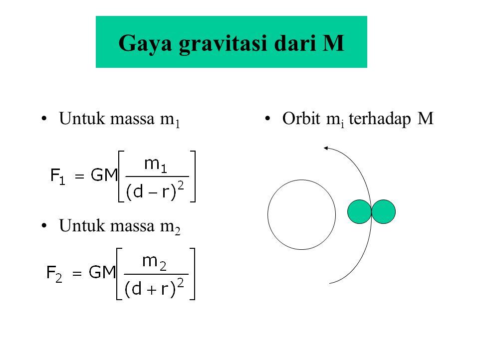Gaya gravitasi dari M Untuk massa m1 Untuk massa m2