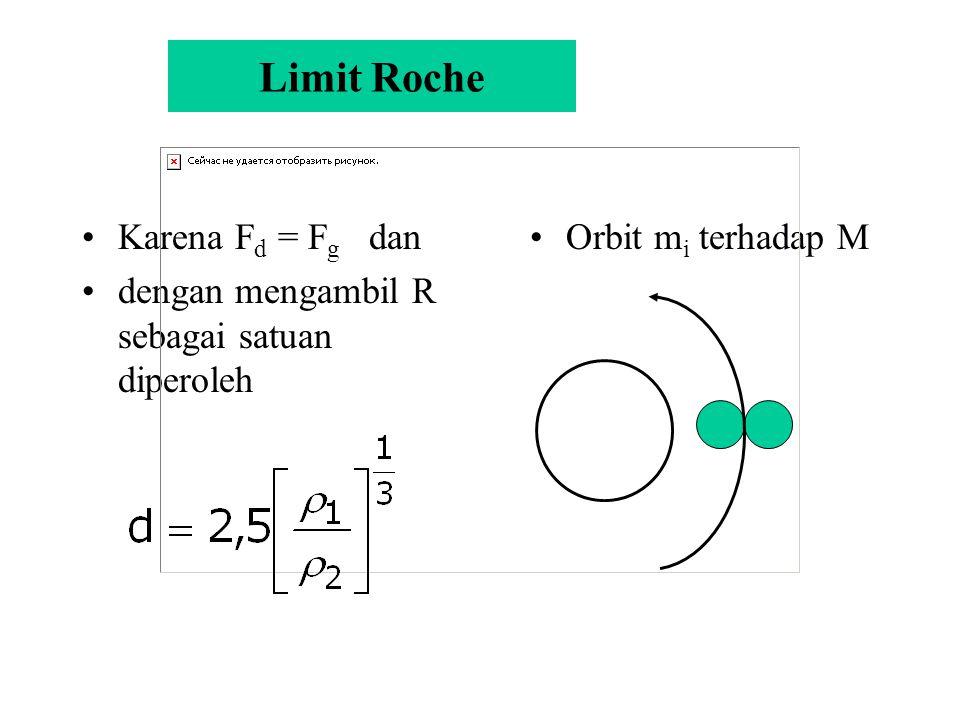 Limit Roche Karena Fd = Fg dan