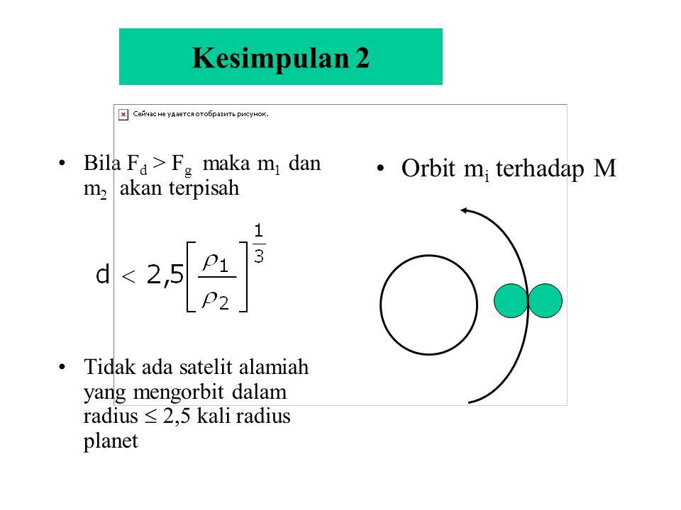 Kesimpulan 2 Orbit mi terhadap M