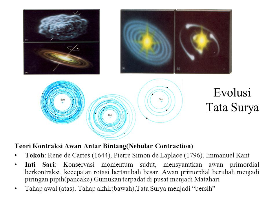Evolusi Tata Surya. Teori Kontraksi Awan Antar Bintang(Nebular Contraction)
