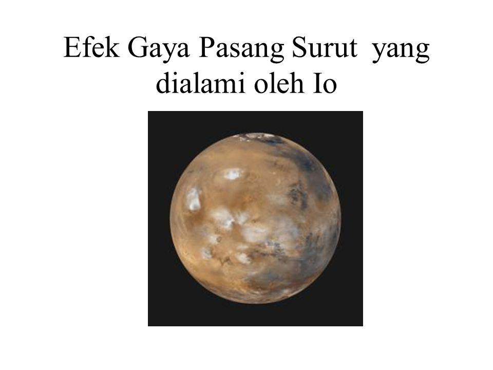 Efek Gaya Pasang Surut yang dialami oleh Io