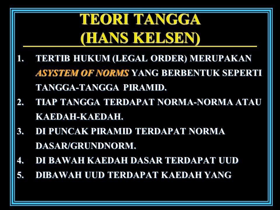 TEORI TANGGA (HANS KELSEN)